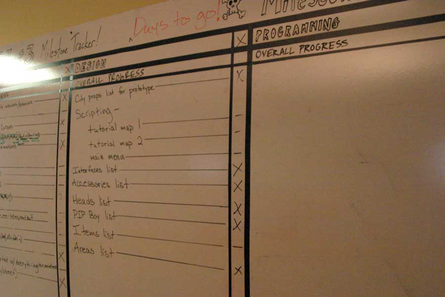 Fallout 3 Milestone tracker photo 3