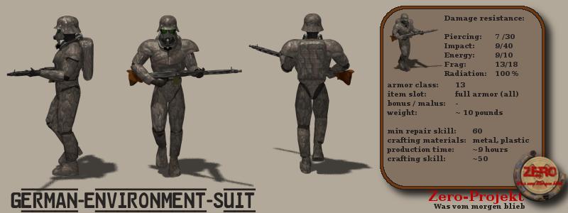 Zero Projekt German Armor