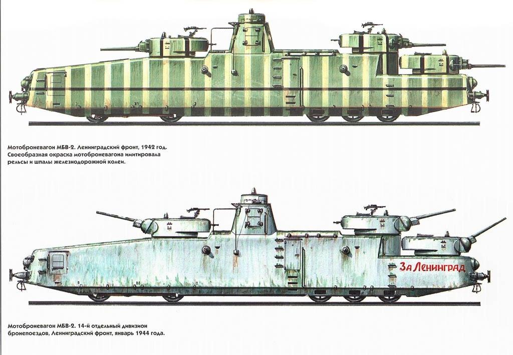 Armored Train concept