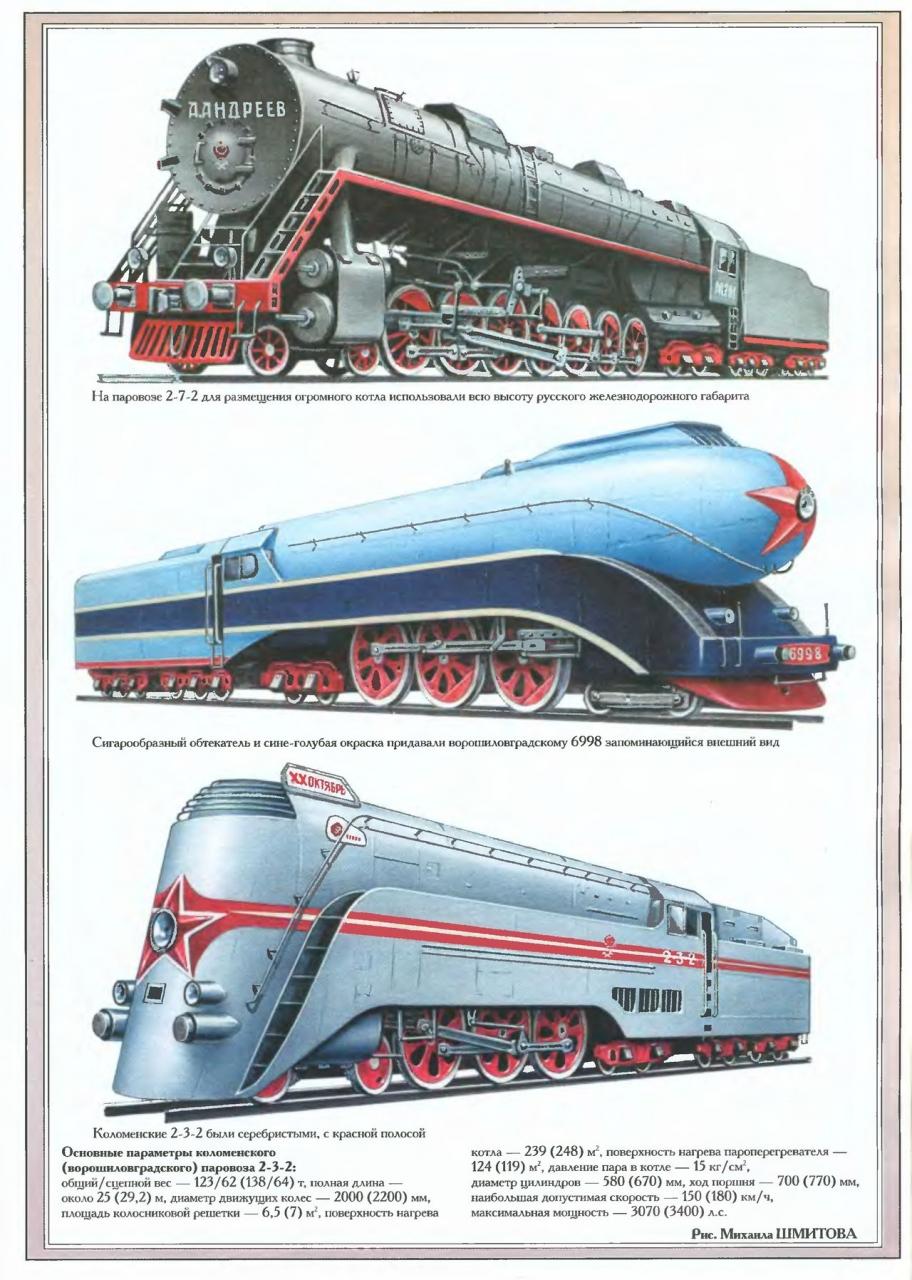 Steam Locomotive type 2-3-2 variations